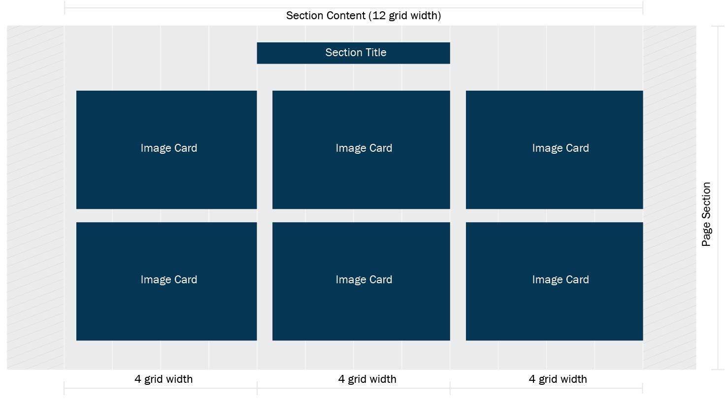 Resulting webpage with 4 Info Cards set to 3 grid units
