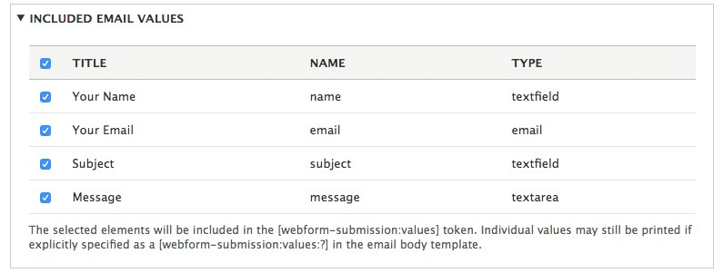 included email values option